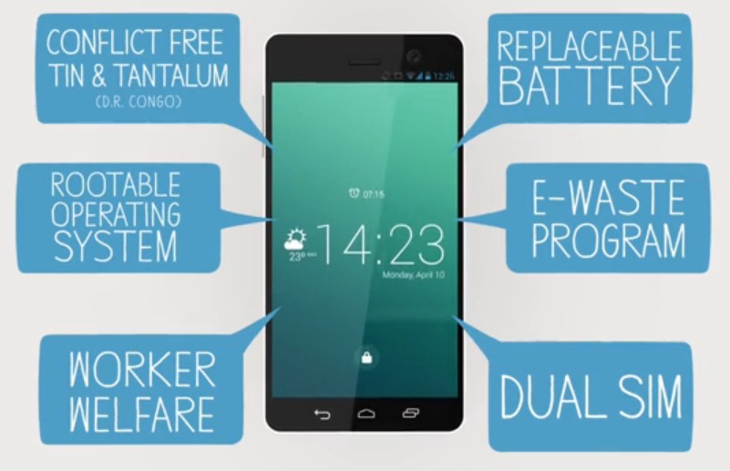 , Introducing #Fairphone the world's first ethical mobile phone